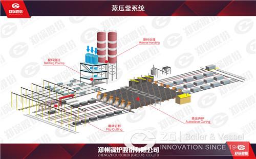 horizontal straight tube boiler operation – zg boiler
